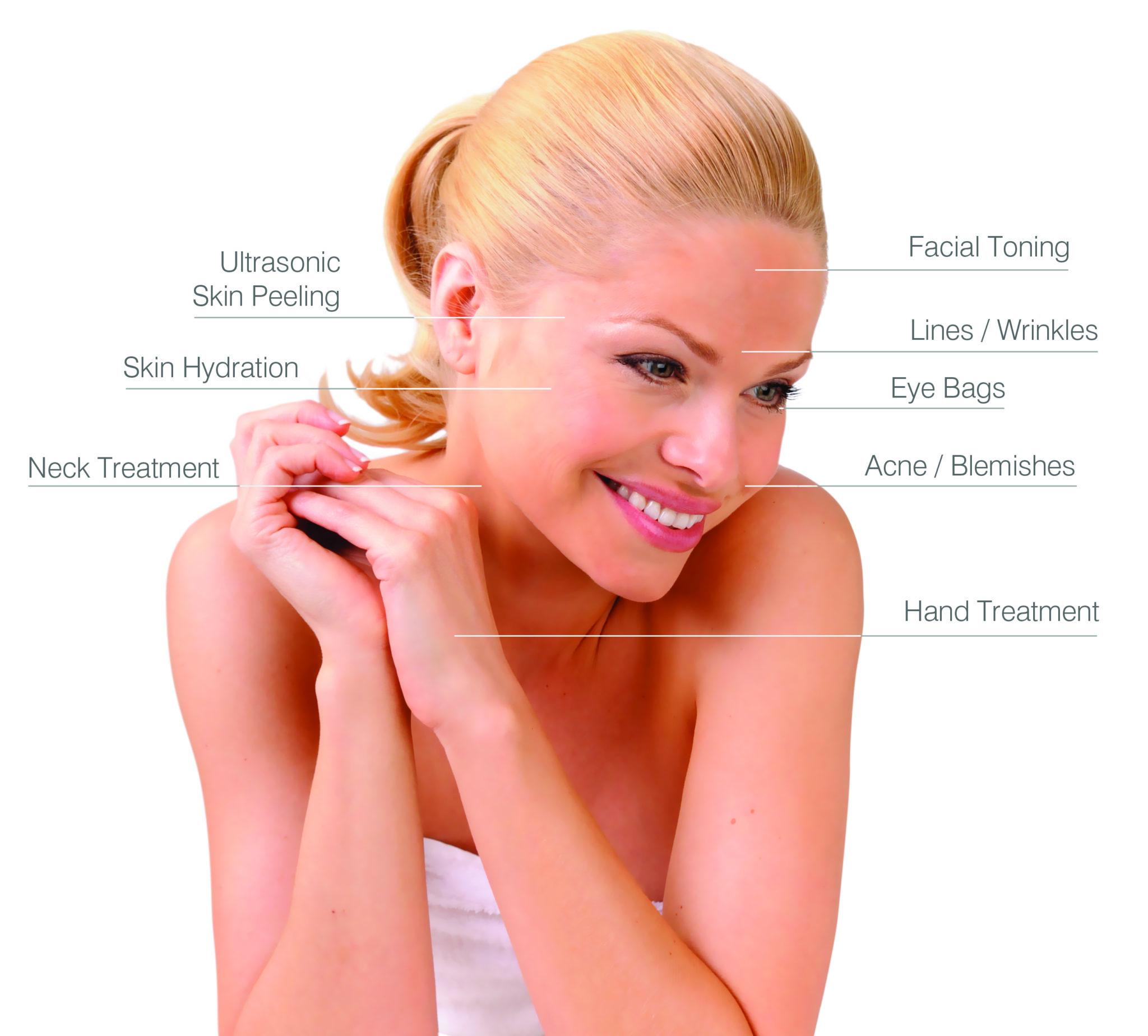 CACI Facial Treatment Range